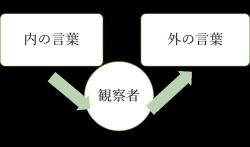 Hirai_Pola_art3_1
